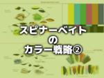 スピナーベイトのカラー戦略②(全2回)