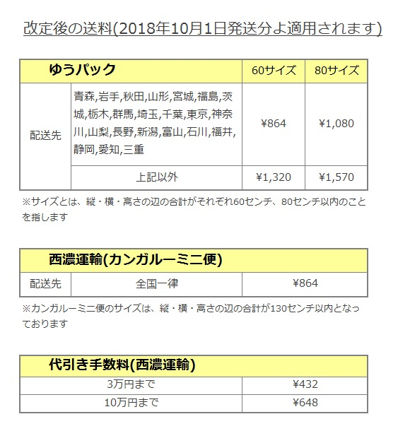 【重要】 配送料改訂のお知らせ
