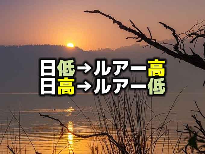 【小ネタ】バス釣りの法則:日が低ければルアーは高く、日が高ければルアーは低く